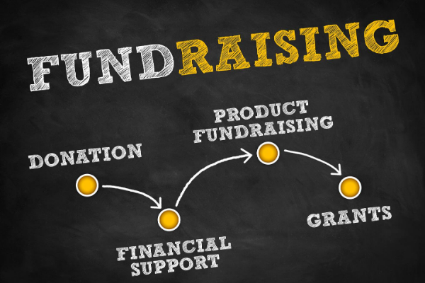 Code of Fundraising Practice